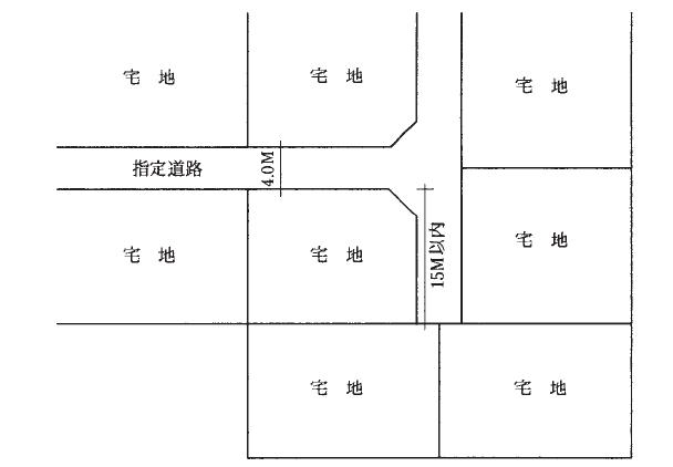 道路 位置 指定